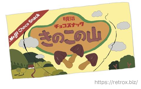 昭和初期の頃の明治 きのこの山 製品画像
