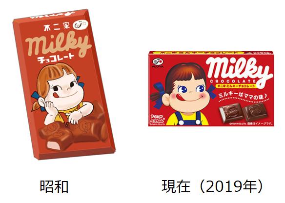 昭和と現代のミルキーチョコレートパッケージの違い