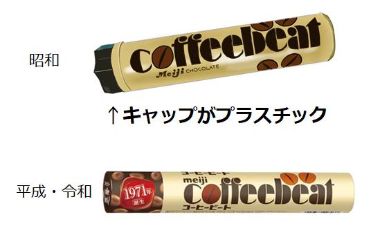 コーヒービート 昭和と平成・令和のパッケージの違い