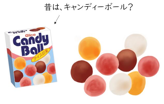 グリコアイスの実は昔はキャンディーボールだった