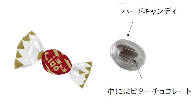サクマ チャオ キャンディ中身の解説図