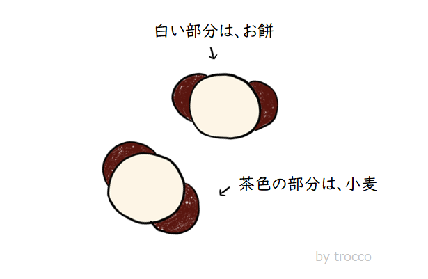 鶯ボールの説明