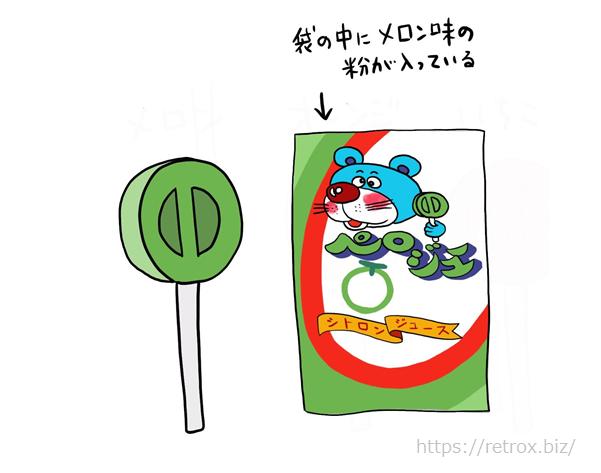 昭和 キャンディ ペロジューの楽しみ方1