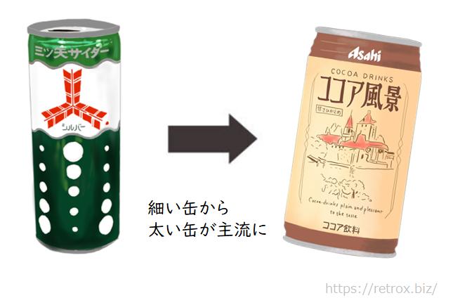 細い缶の時代から、太い缶への時代へ