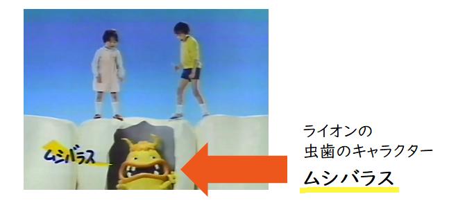 昭和 ライオン 虫歯キャラクター ムシバラス