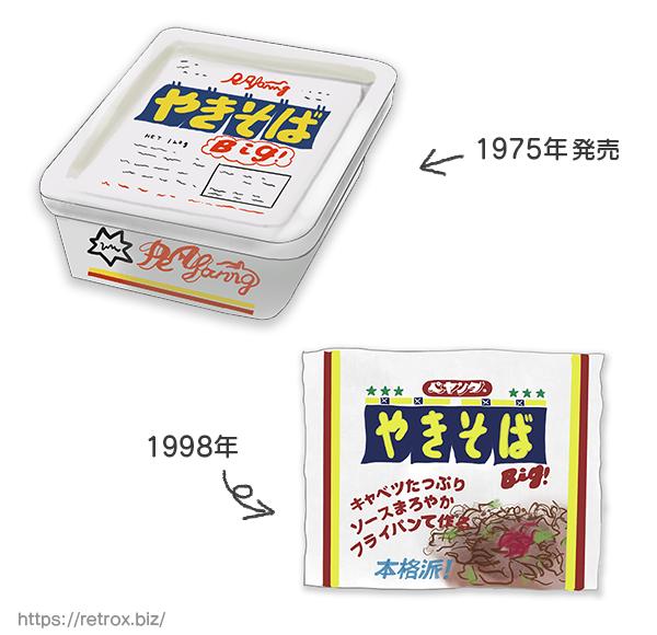 ペヤングソースやきそばと、袋麺のイラスト図