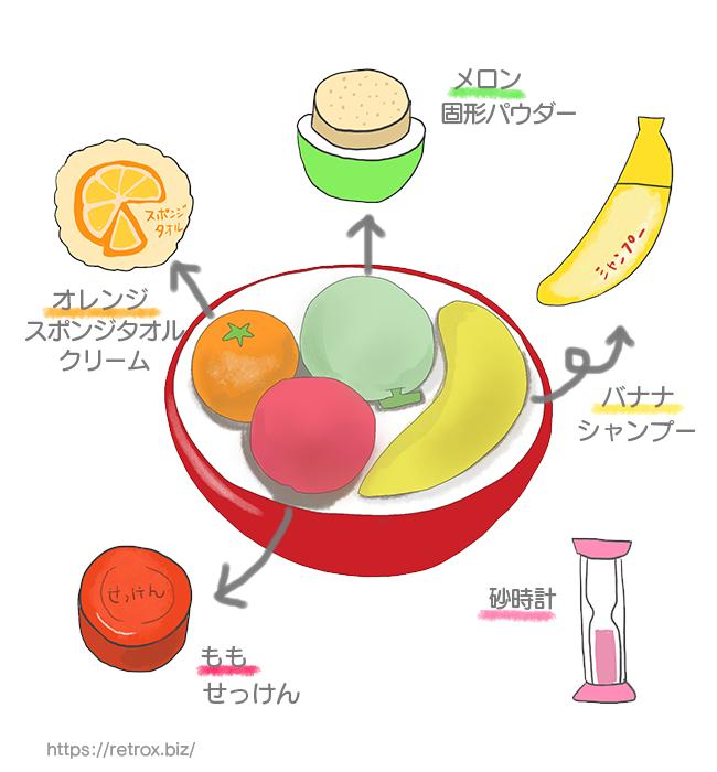 昭和 りんごちゃんお風呂セット 中身の説明イラスト画像