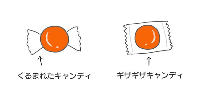 キャンディの包み紙の変化 イラスト画像