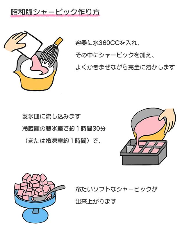 昭和版ハウスシャービック作り方 イラスト