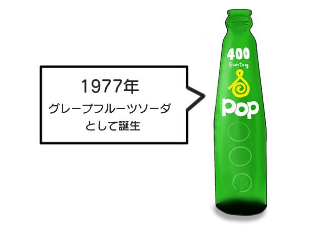 1977年(昭和52年) サントリーPOPソーダ瓶