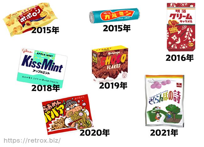 ロングセラーだったけど、終売してしまった人気のお菓子7選 終売年の解説図