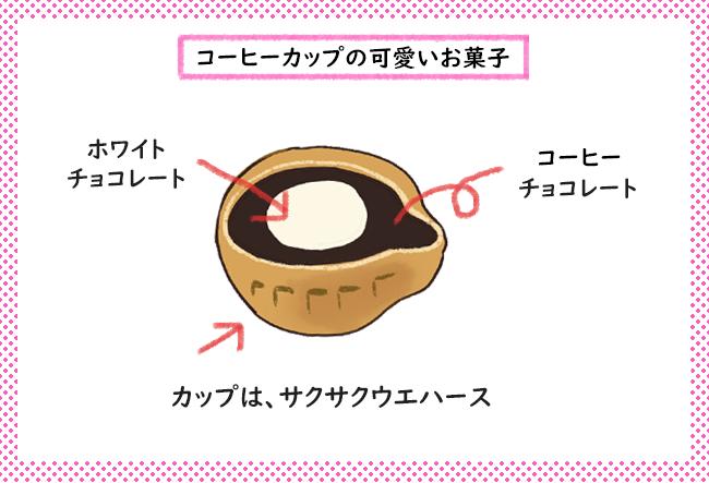 70年代 ロッテ小さな喫茶店 お菓子の説明イラスト