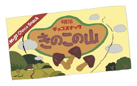 明治 きのこの山 昭和の製品画像