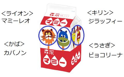 森永マミー キャラクター